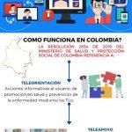 Telemedicina en Colombia